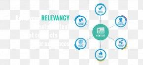 Social Media - Social Media Reputation Marketing Sales Lead Brand PNG