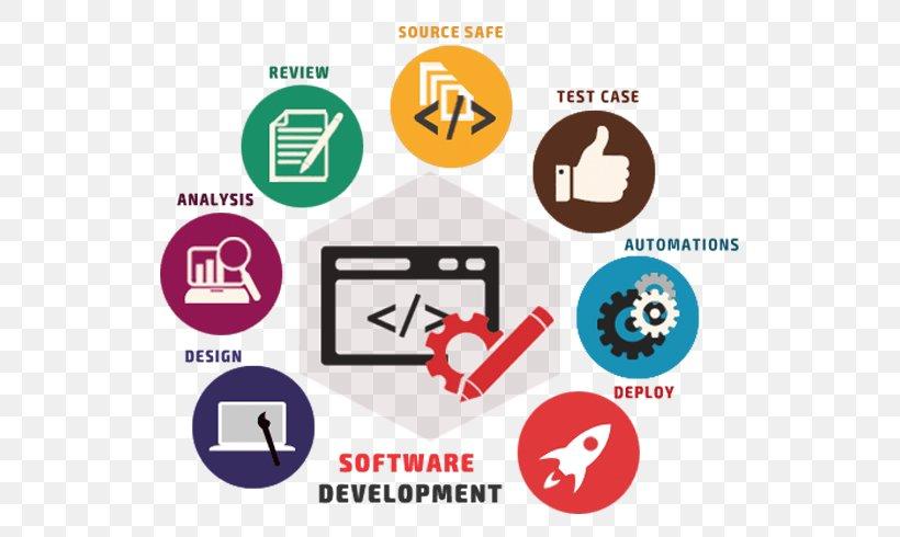 Software Development Process Custom Software Application Software Computer Software, PNG, 570x490px, Software Development, Area, Brand, Business Productivity Software, Communication Download Free