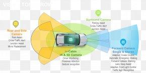Radar - Light Autonomous Car Lidar Radar PNG