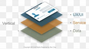 Layer - Vertical Slice Agile Software Development User Story Video Game Scrum PNG