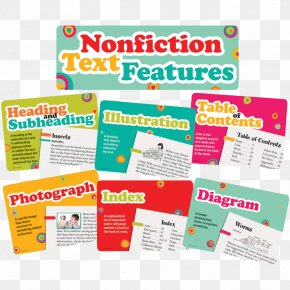 Text Board - Nonfiction Text Features Bulletin Board Set Nonfiction Text Features Bulletin Board Set Non-fiction Book Report PNG