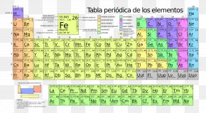 Periodic Table Chemical Element Chemistry Nihonium Atomic Mass PNG