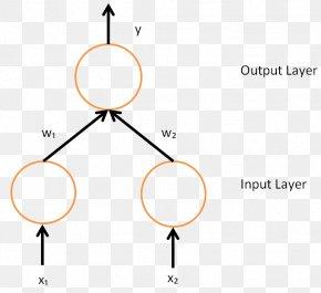 Units - Computer Science Artificial Neural Network Neuron Biological Neural Network Perceptron PNG