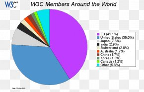 World Wide Web Consortium - World Wide Web Consortium Index Term Massachusetts Institute Of Technology PNG