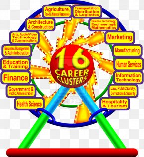 Summer Posters - Career Clusters Adult Education PNG
