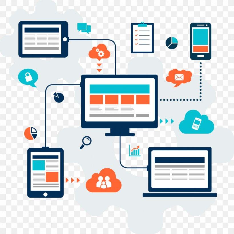 Web Development Software Development Microsoft Business Png 1024x1024px Web Development Area Brand Business Communication Download Free