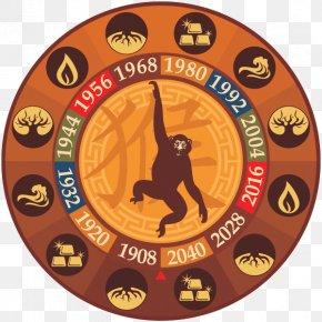 Chinese Zodiac - Monkey Chinese Zodiac Dog Horoscope PNG