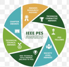 IEEE Power & Energy Society IEEE Power & Energy Magazine Institute Of Electrical And Electronics Engineers United States PNG