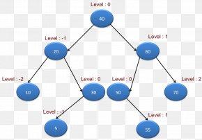 Mlm Binary Family Tree - Tree Traversal Binary Tree Binary Search Tree Binary Search Algorithm PNG