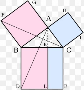 Creative Geometry - Euclid's Elements Pythagorean Theorem Mathematical Proof Mathematics PNG
