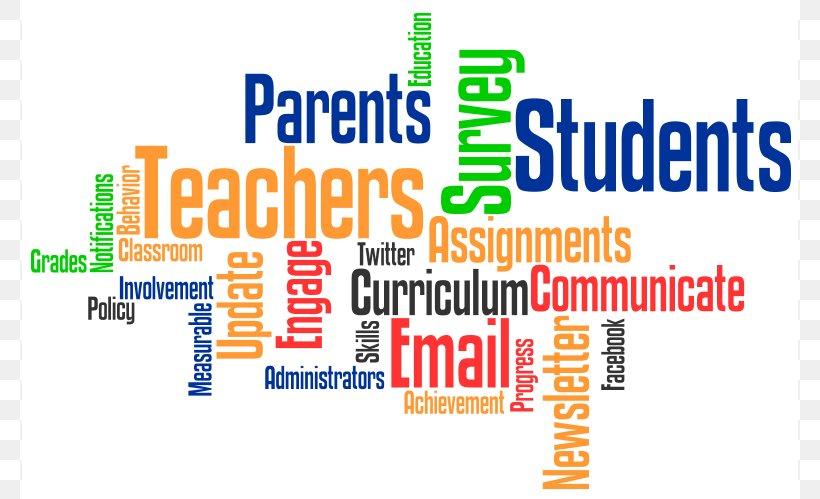 Communication Parent-teacher Conference Student, PNG, 776x499px, Communication, Area, Brand, Child, Class Download Free