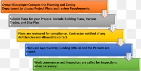 Work Permit - Building Code Architectural Engineering House Electrical Wires & Cable PNG