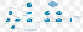 Build A Civilized Network - Computer Network Diagram Cisco Systems Network Topology Network Address Translation PNG