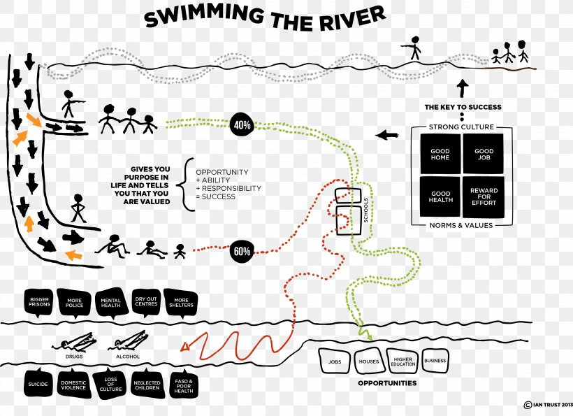 Illustration Message Communication Design Infographic, PNG, 3087x2241px, Message, Aboriginal Australians, Area, Auto Part, Brand Download Free