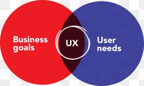 Design - User Experience Design Responsive Web Design PNG