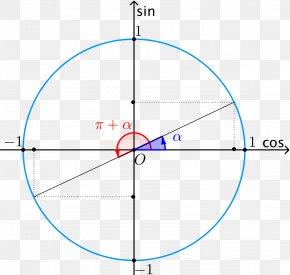 Circle - Sine Trigonometric Functions Unit Circle Triangle PNG