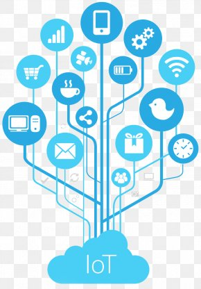 Wall Decal - Internet Of Things Business Smart City Gartner PNG
