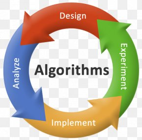 Design - Analysis Of Algorithms Introduction To Algorithms Algorithm Design Computer Science PNG