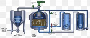 Water - Produced Water Water Filter Media Filter Water Treatment PNG