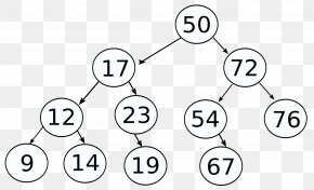 Data Structure - Binary Search Tree Data Structure Binary Tree Search Algorithm PNG