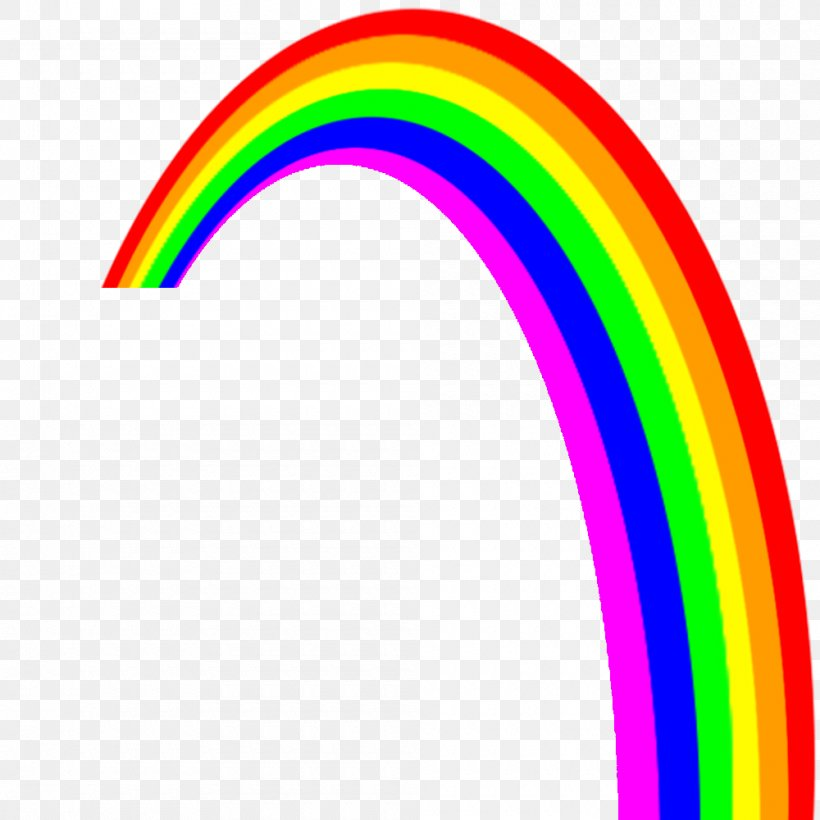Rainbow Clip Art, PNG, 1000x1000px, Rainbow, Image File Formats, Sky, Text Download Free