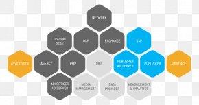 Social Media - Social Media Marketing Influencer Marketing Mass Media Advertising PNG