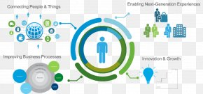 Internet Of Things - Internet Of Things Business Process Management Big Data PNG