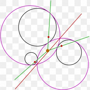 Circle - Circle Problem Of Apollonius Point Tangent Line PNG