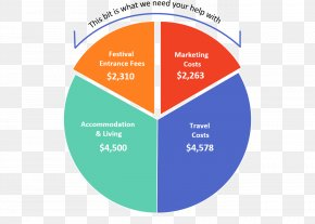 Going Up Graph - Logo Web Analytics Brand Organization Lead Generation PNG