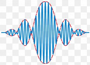 Wave - Wave Packet Group Velocity Envelope Photon PNG