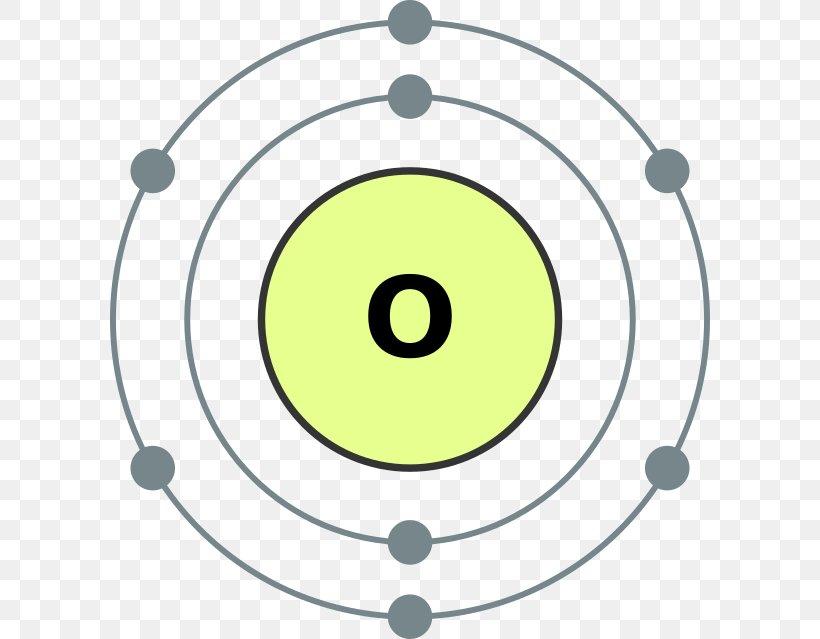 Bohr Model Atomic Number Oxygen Diagram  Png  600x639px