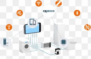 Home Internet Of Things - Internet Of Things Embedded System Computer Software Client PNG