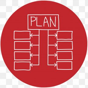 Plan - Project Plan Business Plan Project Management PNG