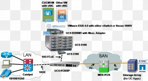 Cisco Unified Computing System Storage Area Network Cisco Systems Wiring Diagram PNG