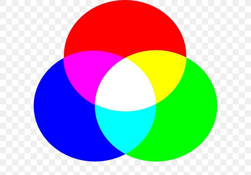Light RGB Color Model CMYK Color Model Additive Color, PNG, 600x571px, Light, Additive Color, Area, Ball, Blue Download Free
