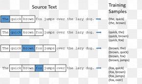 NEURAL NETWORK - Word2vec Word Embedding Artificial Neural Network GloVe TensorFlow PNG