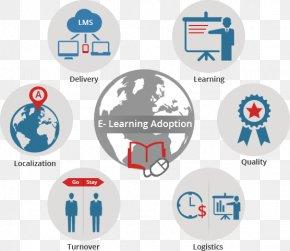 E-learning Training Organization Educational Technology PNG