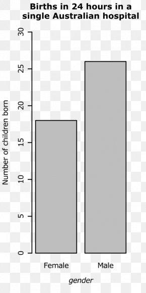 Bar Chart - Federal University Of Santa Catarina Paper Rectangle Area PNG