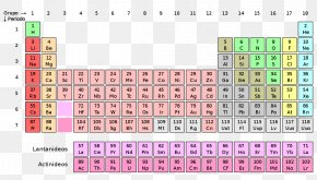 Scientist - Periodic Table Chemical Element Nihonium Chemistry Atomic Number PNG
