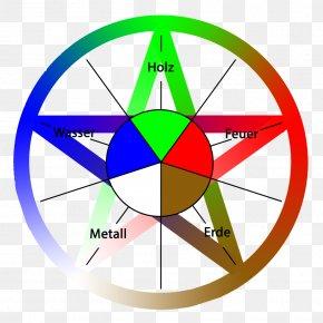 Symbol - Pentagram Book Of Shadows Pentacle Witchcraft Symbol PNG