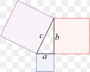Mathematical Equation - Euclid's Elements Pythagorean Theorem Right Triangle Pythagorean Triple PNG