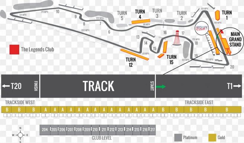 Circuit Of The Americas Formula One United States Grand Prix, PNG, 1200x704px, Circuit Of The Americas, Abu Dhabi Grand Prix, Area, Auto Racing, Baku City Circuit Download Free
