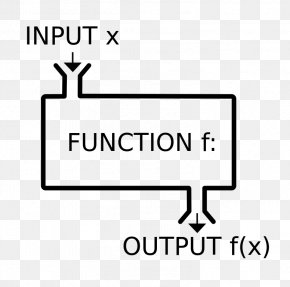 Mathematics - Introduction To Functional Programming Computer Programming Programming Language PNG