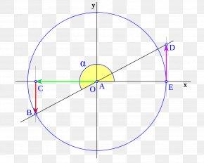 Circle - Unit Circle Point Cercle Trigonométrique Angle PNG