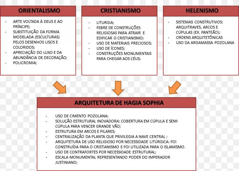 Web Page Line Diagram Font Png 1386x994px Web Page Area Brand