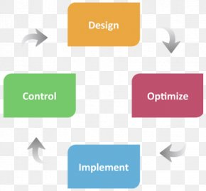 Business Process Management - Continual Improvement Process Organization Business Process Management Business Process Management PNG