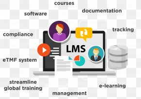 Learning Management System - Learning Management System Education Training Management System PNG