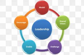 Church Leadership Cliparts - Ottawa Charter For Health Promotion Organization Enterprise Resource Planning PNG