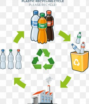Plastic Beverage Bottle Recycling And Trash - Plastic Bottle Plastic Recycling Life-cycle Assessment PNG