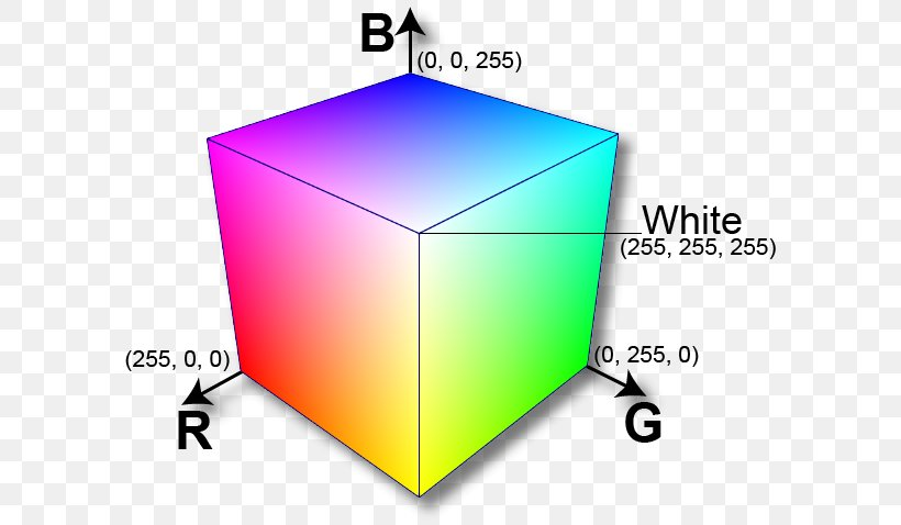 RGB Color Space RGB Color Model Light, PNG, 594x478px, Color Space, Arduino, Area, Brand, Color Download Free